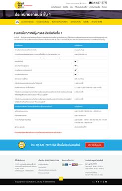 หน้าเว็บของ DirectAsia ในรูปแบบที่เอาเมนูด้านข้างออก ซึ่งทำให้จำนวนของคนคลิกที่ปุ่มเช็คเบี้ย (สีแดง) เพิ่มมากขึ้น