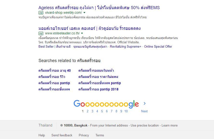 Google Ads Bottom