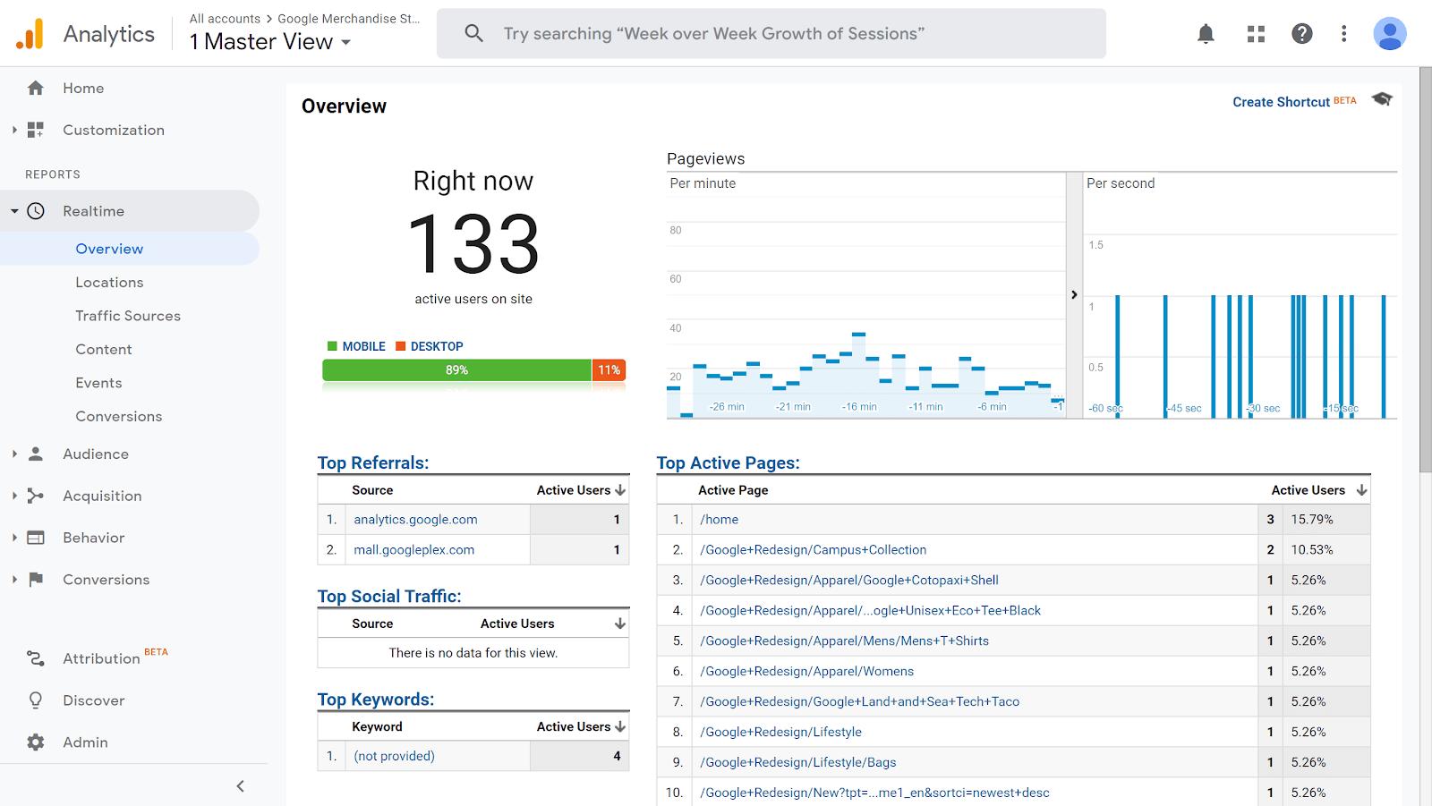 Google Analytics Realtime Report