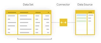 หลักการทำงานของ Connector ใน Google Data Studio