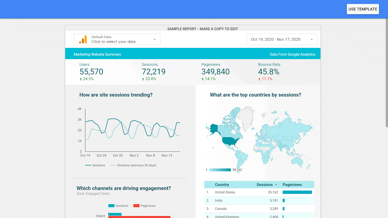 Google Data Studio - Sample Reports