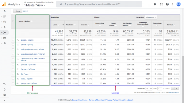 Google Analytics Dimensions & Metrics