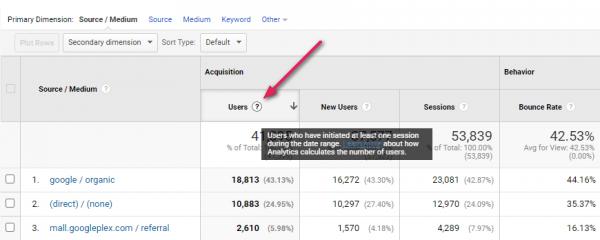 ไอคอนอธิบาย Metrics ใน Google Analytics