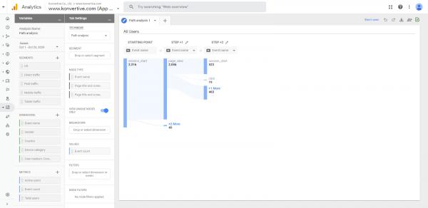 รายงาน Path Analysis ใน Google Analytics 4